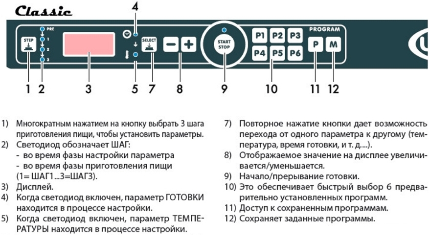 Конвекционная печь UNOX XFT 130 ARIANNA - 2