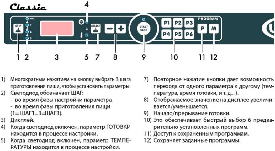 Конвекционная печь UNOX XFT 190 ROSSELLA - 1