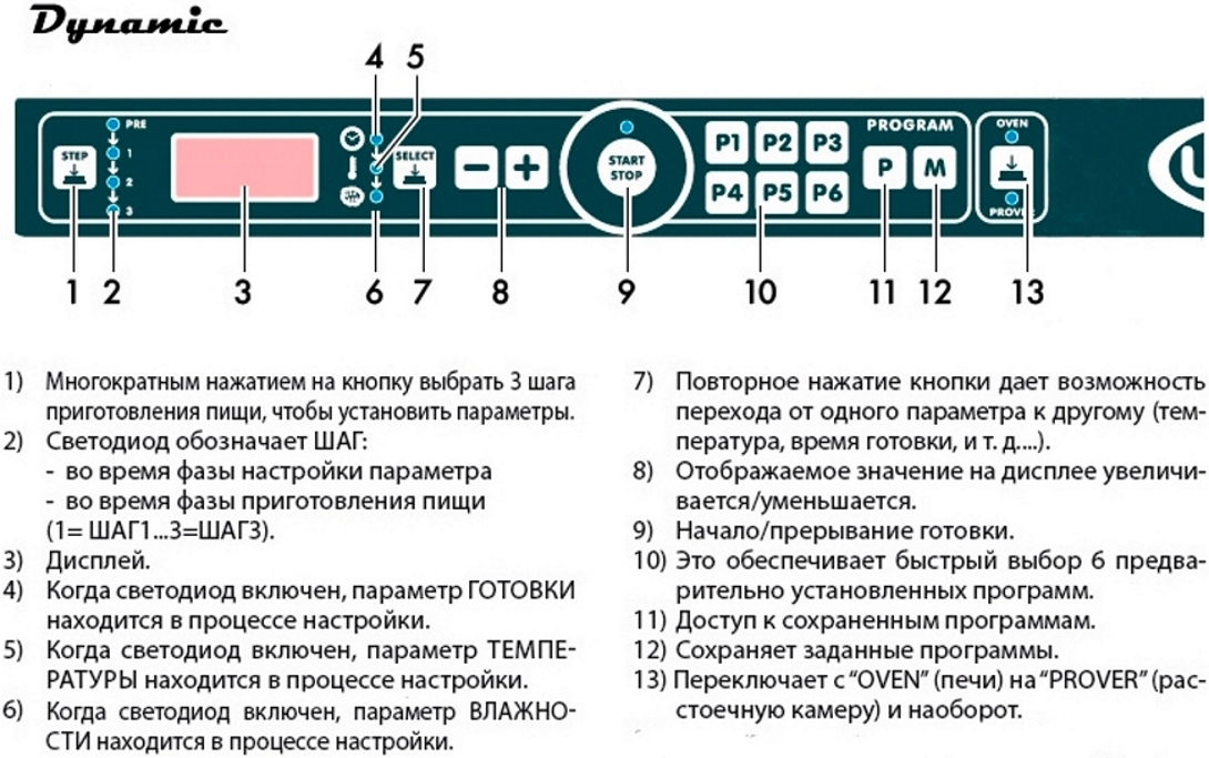 Конвекционная печь UNOX XFT 195 ROSSELLA - 1
